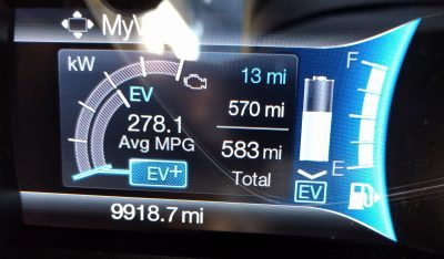 278.1 MPG on Ford C-Max dashboard